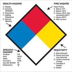 """4 x 4"""" - """"Health Hazard Fire Hazard Specific Hazard Reactivity"""""""