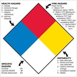 """10 3/4 x 10 3/4"""" - """"Health Hazard Fire Hazard Specific Hazard Reactivity"""""""